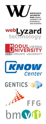 WU Wien, webLyzard technology, MODUL University Vienna, Know-Center, Gentics