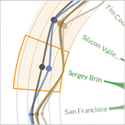 Entity Map Thumbnaill