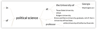 "Word Tree Example ""Political Science"""