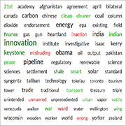 adaptive-tag-cloud