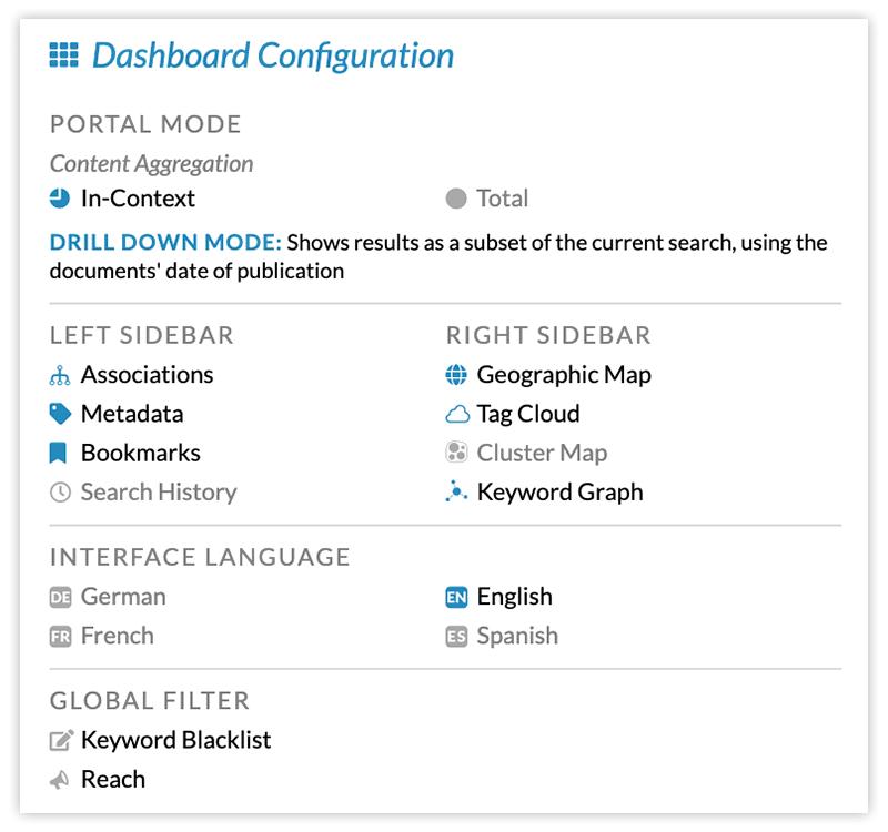 Screenshot of Dashboard Configuration Overlay Menu