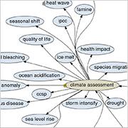 ontology-graph