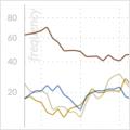 Trend Chart Thumbnail
