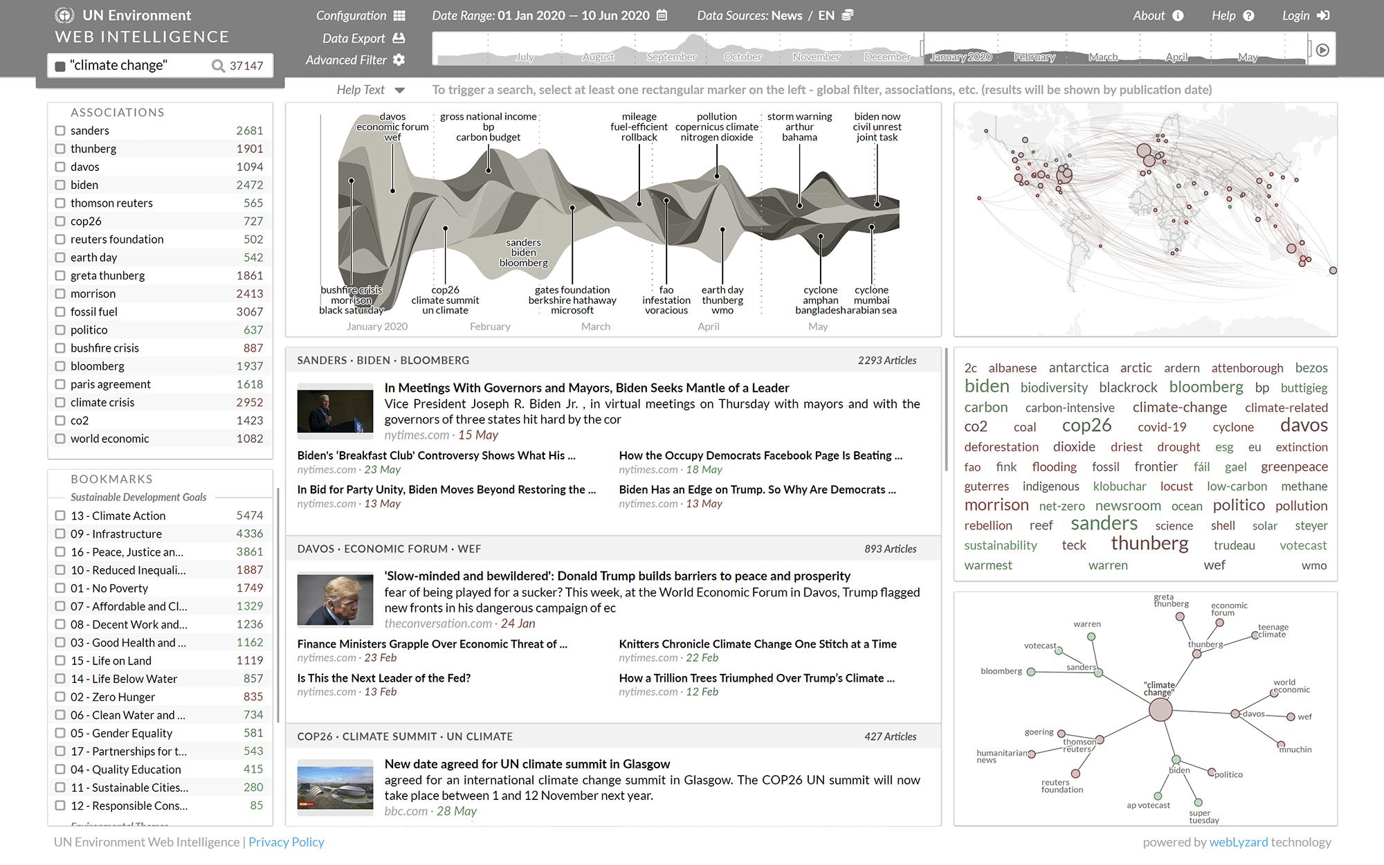 UNEP Live Web Intelligence Dashboard