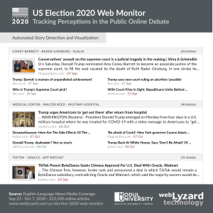 US Election 2020 Story View - Emerging Stories in Table Form
