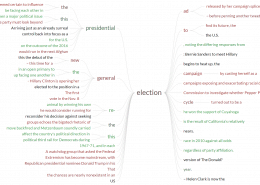 "Screenshot of Word Tree ""Election"" (US Election 2016)"