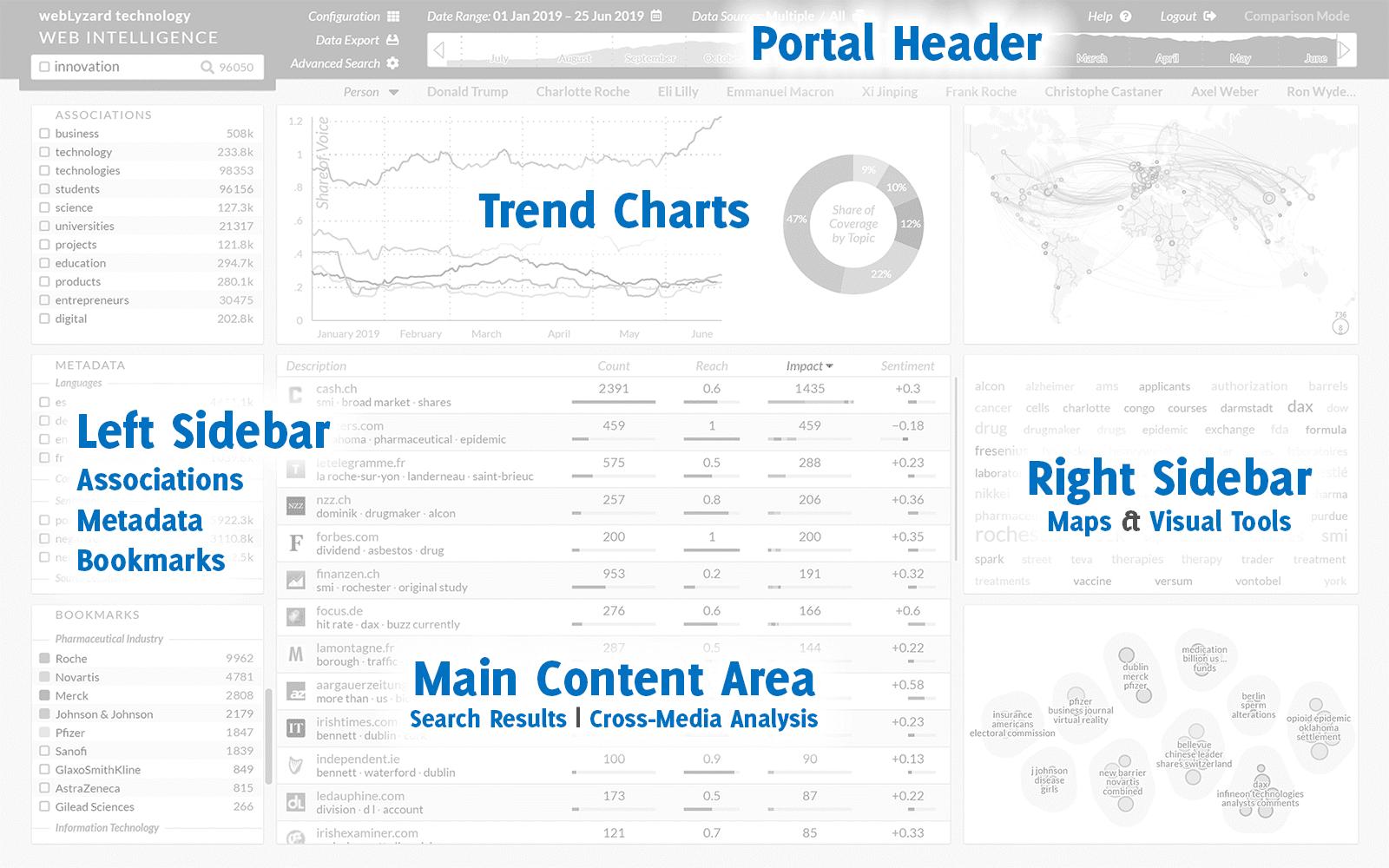 webLyzard Dashboard Overview, June 2019