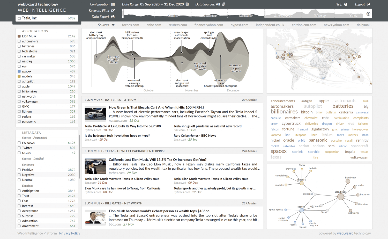 webLyzard Web Intelligence Dashboard - Tesla, Inc. and Elon Musk