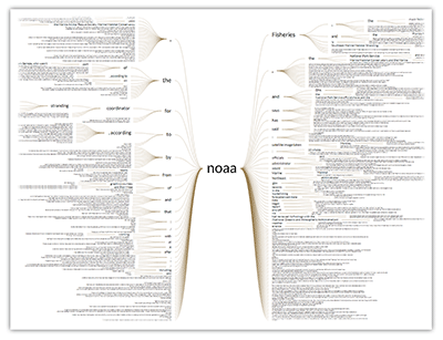 """Word Tree for the Search Term """"NOAA"""""""